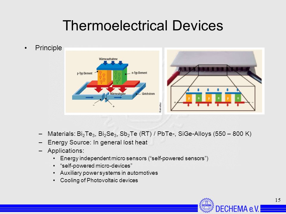 15 Thermoelectrical Devices Principle –Materials: Bi 2 Te 3, Bi 2 Se 3, Sb 2 Te (RT) / PbTe-, SiGe-Alloys (550 – 800 K) –Energy Source: In general lost heat –Applications: Energy independent micro sensors (self-powered sensors) self-powered micro-devices Auxiliary power systems in automotives Cooling of Photovoltaic devices
