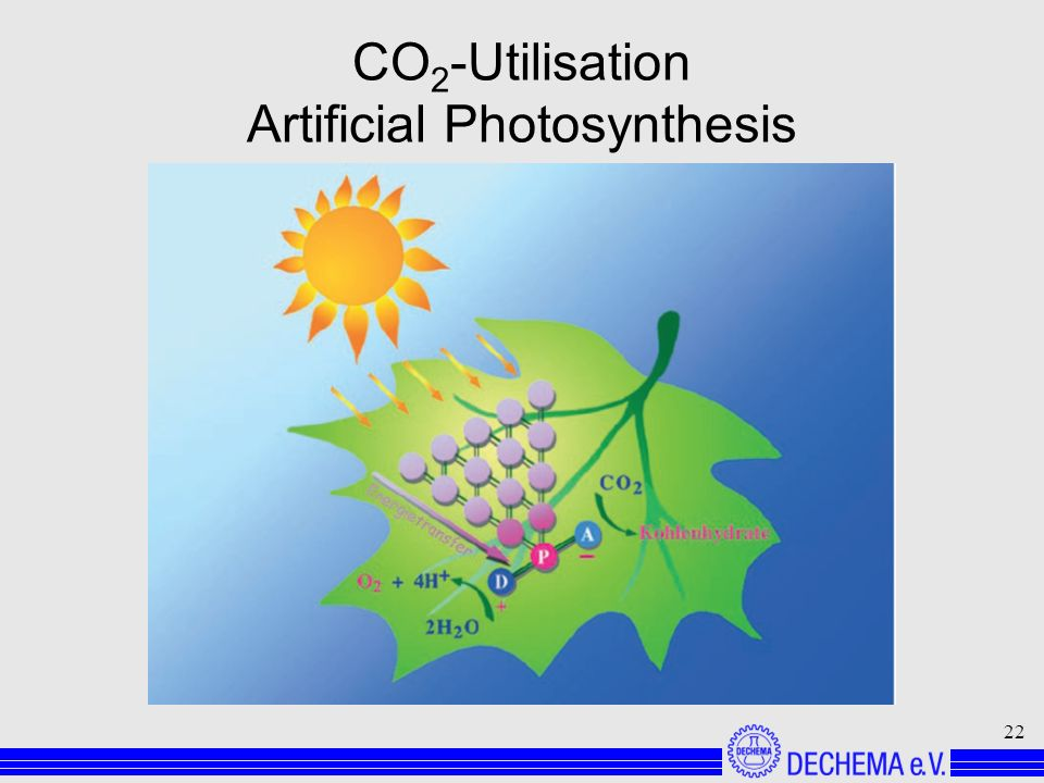 22 CO 2 -Utilisation Artificial Photosynthesis
