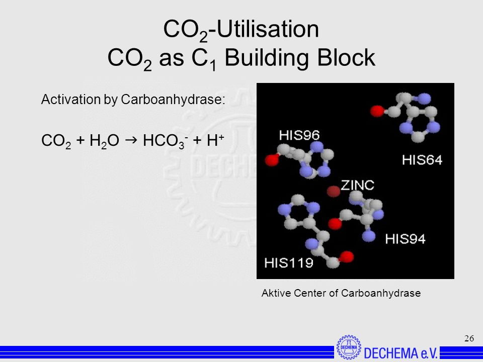 26 CO 2 -Utilisation CO 2 as C 1 Building Block Activation by Carboanhydrase: CO 2 + H 2 O HCO 3 - + H + Aktive Center of Carboanhydrase