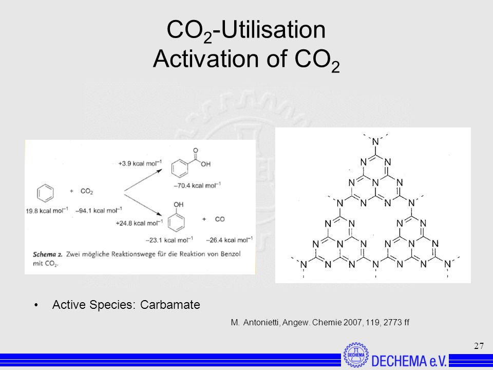 27 CO 2 -Utilisation Activation of CO 2 Active Species: Carbamate M.