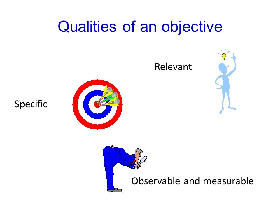 Qualities of an objective Relevant Specific Observable and measurable