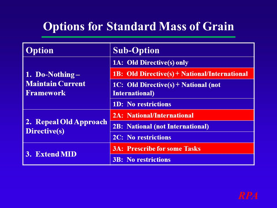 RPA Options for Standard Mass of Grain Option Sub-Option 1.