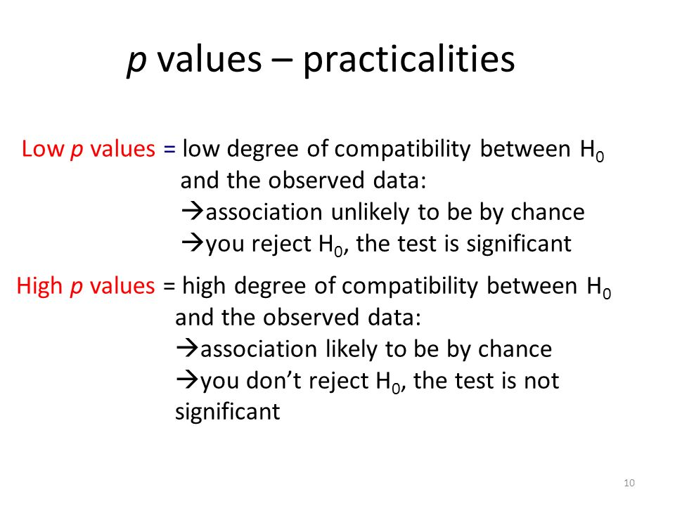 p values – practicalities Low p values = low degree of compatibility between H 0 and the observed data: association unlikely to be by chance you reject H 0, the test is significant High p values = high degree of compatibility between H 0 and the observed data: association likely to be by chance you dont reject H 0, the test is not significant 10
