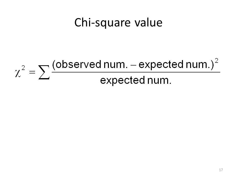 Chi-square value 17