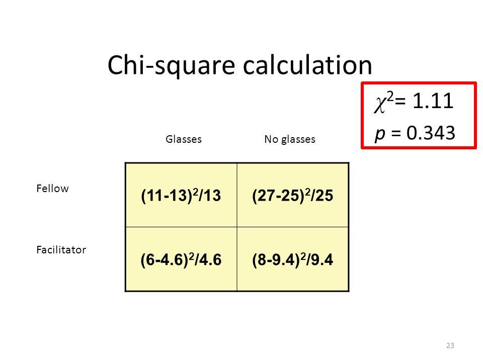 Chi-square calculation (11-13) 2 /13(27-25) 2 /25 (6-4.6) 2 /4.6(8-9.4) 2 /9.4 Fellow Facilitator GlassesNo glasses 23 χ 2 = 1.11 p = 0.343