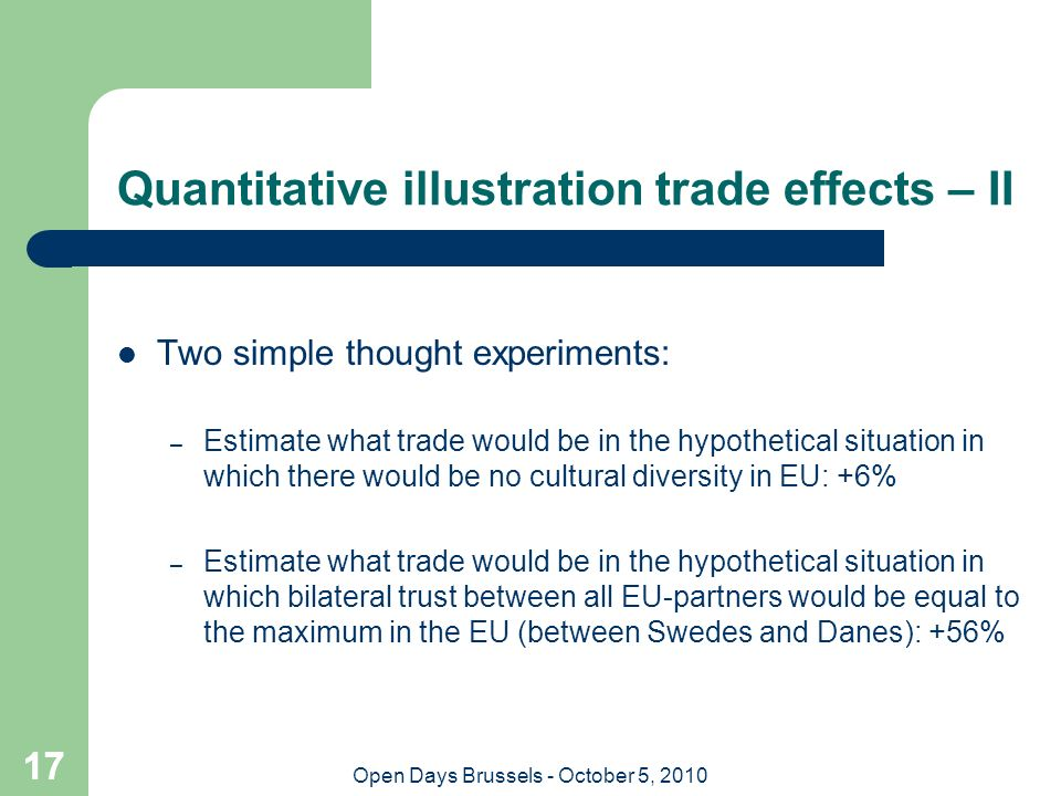 17 Open Days Brussels - October 5, 2010 17 Quantitative illustration trade effects – II Two simple thought experiments: – Estimate what trade would be in the hypothetical situation in which there would be no cultural diversity in EU: +6% – Estimate what trade would be in the hypothetical situation in which bilateral trust between all EU-partners would be equal to the maximum in the EU (between Swedes and Danes): +56%