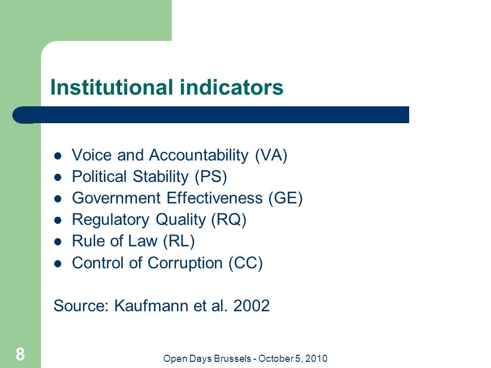 Open Days Brussels - October 5, 2010 8 Institutional indicators Voice and Accountability (VA) Political Stability (PS) Government Effectiveness (GE) Regulatory Quality (RQ) Rule of Law (RL) Control of Corruption (CC) Source: Kaufmann et al.