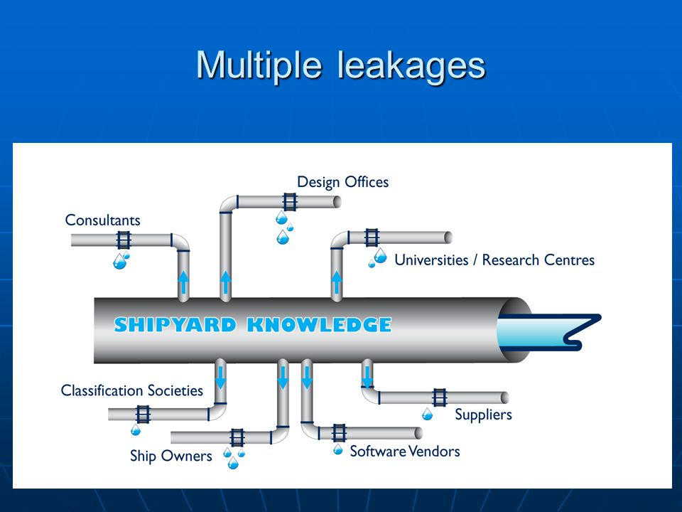 Multiple leakages I
