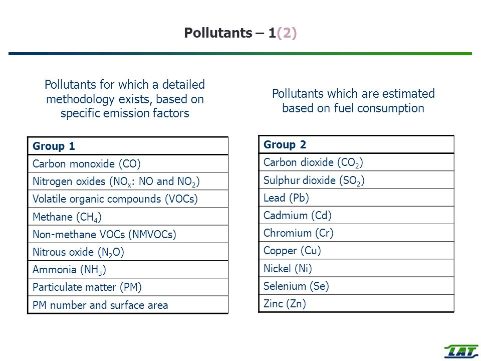 Pollutants – 1(2) Group 1 Carbon monoxide (CO) Nitrogen oxides (NO x : NO and NO 2 ) Volatile organic compounds (VOCs) Methane (CH 4 ) Non-methane VOCs (NMVOCs) Nitrous oxide (N 2 O) Ammonia (NH 3 ) Particulate matter (PM) PM number and surface area Pollutants for which a detailed methodology exists, based on specific emission factors Pollutants which are estimated based on fuel consumption Group 2 Carbon dioxide (CO 2 ) Sulphur dioxide (SO 2 ) Lead (Pb) Cadmium (Cd) Chromium (Cr) Copper (Cu) Nickel (Ni) Selenium (Se) Zinc (Zn)
