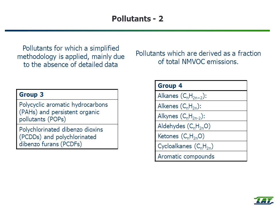 Pollutants - 2 Group 3 Polycyclic aromatic hydrocarbons (PAHs) and persistent organic pollutants (POPs) Polychlorinated dibenzo dioxins (PCDDs) and po