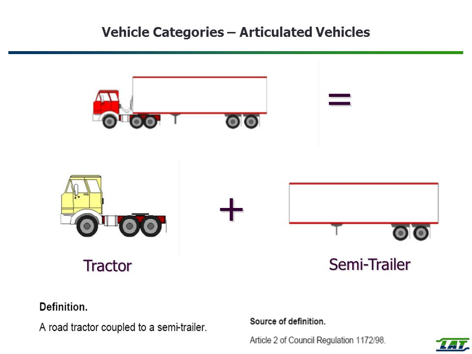 Vehicle Categories – Articulated Vehicles = + Tractor Semi-Trailer