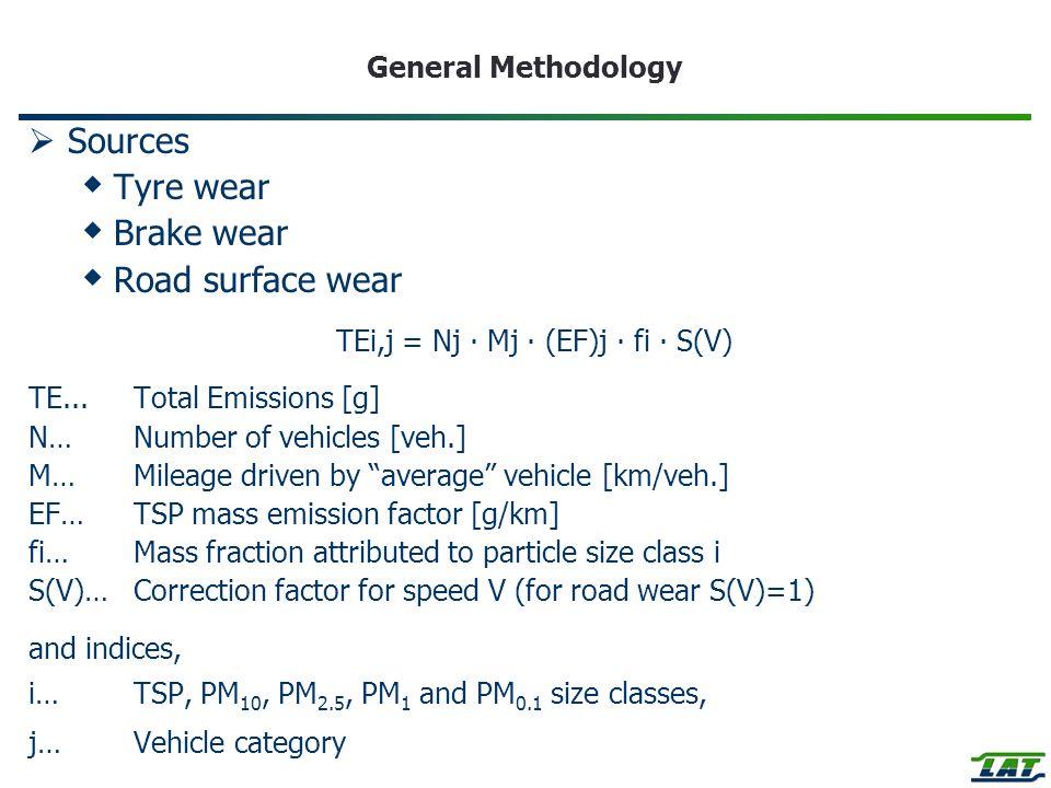 Sources Tyre wear Brake wear Road surface wear TEi,j = Nj Mj (EF)j fi S(V) TE...Total Emissions [g] N…Number of vehicles [veh.] M…Mileage driven by av