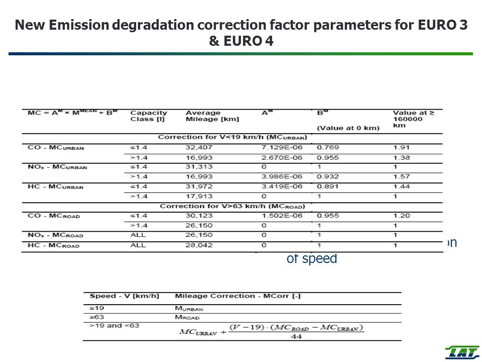 New Emission degradation correction factor parameters for EURO 3 & EURO 4 Emission degradation correction factor as a function of speed