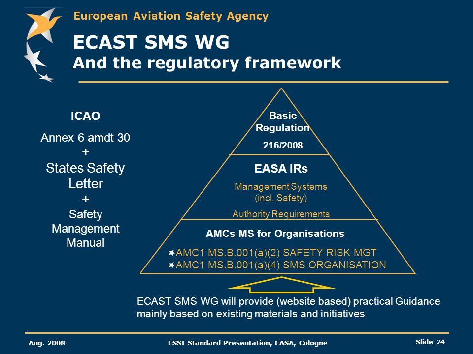 European Aviation Safety Agency Aug. 2008ESSI Standard Presentation, EASA, Cologne Slide 24 ECAST SMS WG And the regulatory framework ICAO Annex 6 amd