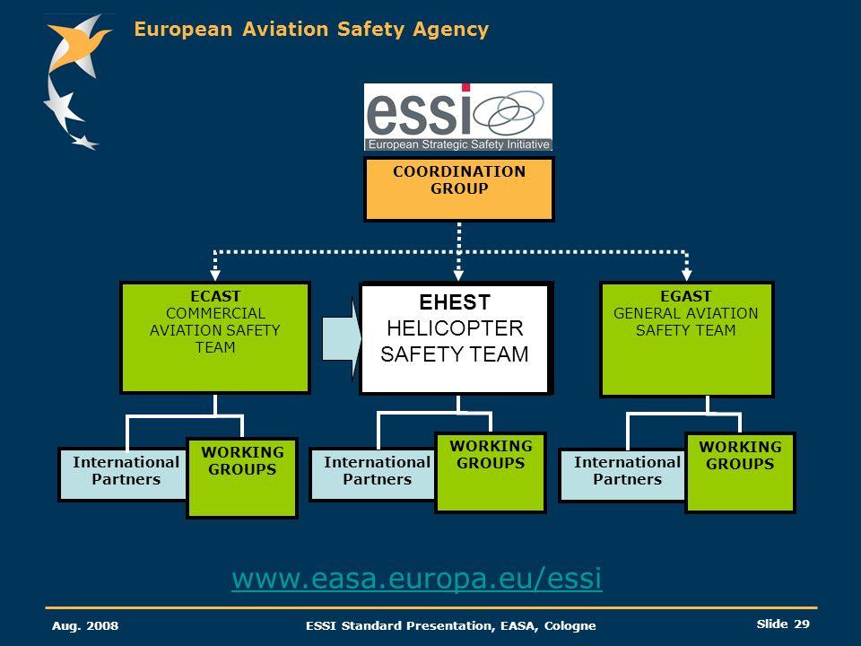 European Aviation Safety Agency Aug. 2008ESSI Standard Presentation, EASA, Cologne Slide 29 ECAST COMMERCIAL AVIATION SAFETY TEAM EHEST HELICOPTER SAF