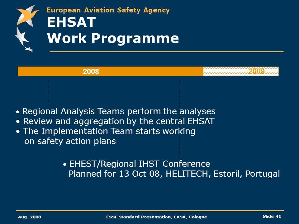 European Aviation Safety Agency Aug. 2008ESSI Standard Presentation, EASA, Cologne Slide 41 EHSAT Work Programme 2008 Regional Analysis Teams perform