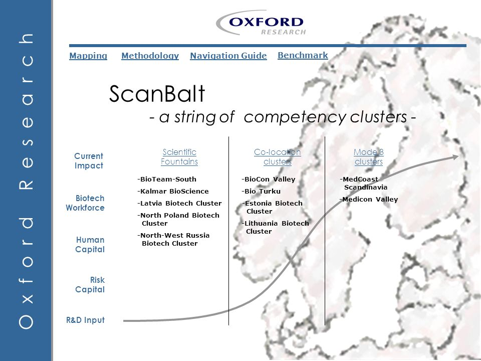 O x f o r d R e s e a r c h ScanBalt - a string of competency clusters - -North-West Russia Biotech Cluster -Lithuania Biotech Cluster -BioCon Valley-BioTeam-South -North Poland Biotech Cluster -MedCoast Scandinavia -Bio Turku-Kalmar BioScience -Estonia Biotech Cluster -Medicon Valley Current Impact Biotech Workforce Human Capital Risk Capital R&D Input -Latvia Biotech Cluster MappingNavigation GuideMethodology Benchmark Scientific Fountains Co-location clusters Mode 3 clusters