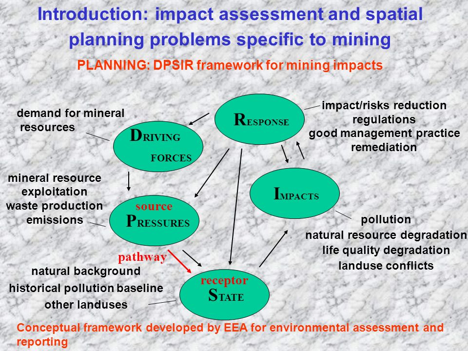 Introduction: impact assessment and spatial planning problems specific to mining PLANNING: DPSIR framework for mining impacts Conceptual framework dev