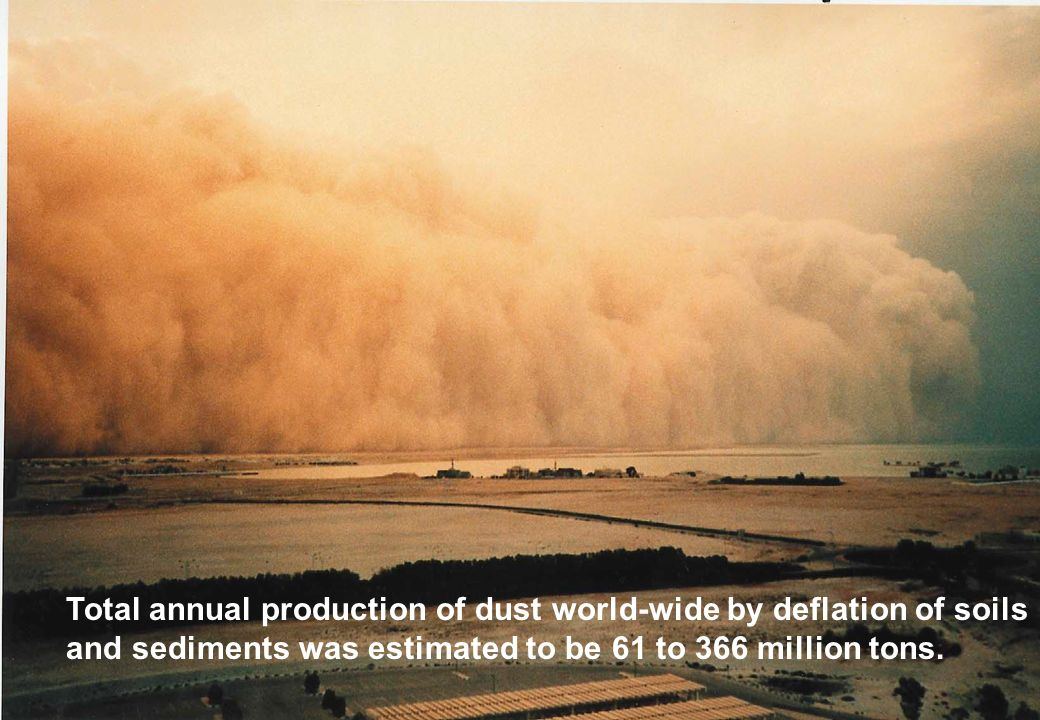 Total annual production of dust world-wide by deflation of soils and sediments was estimated to be 61 to 366 million tons.