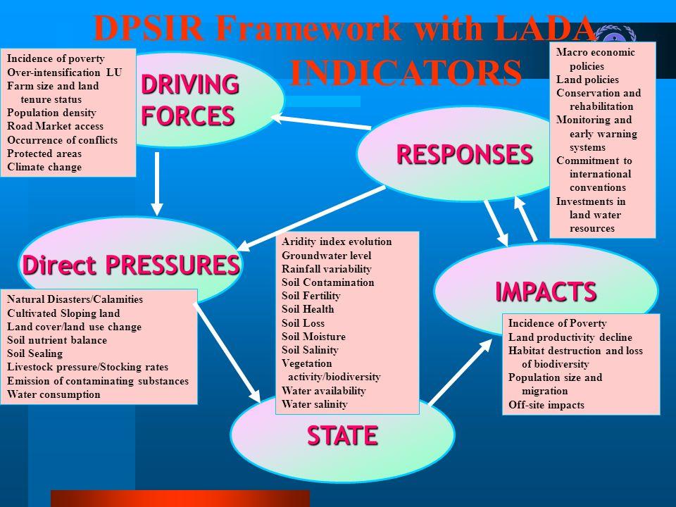 DPSIR Framework with LADA ……… INDICATORSDRIVINGFORCES Direct PRESSURES STATE IMPACTS RESPONSES Natural Disasters/Calamities Cultivated Sloping land La