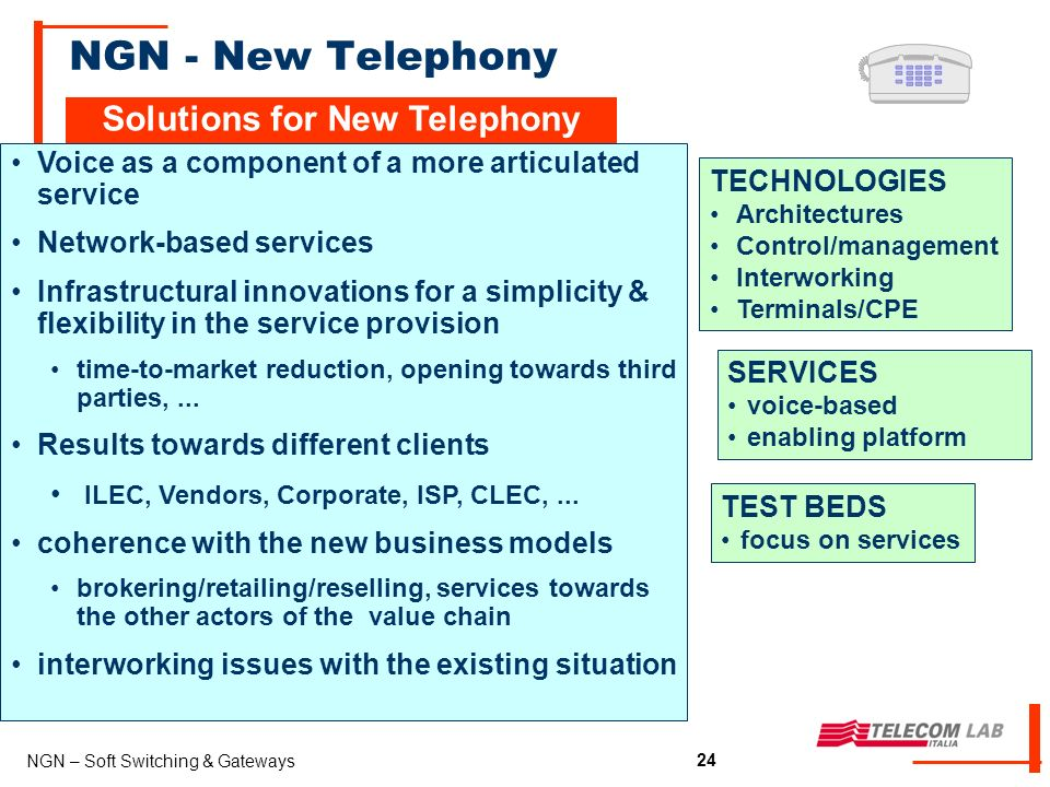 24 NGN – Soft Switching & Gateways 24 NGN - New Telephony Voice as a component of a more articulated service Network-based services Infrastructural innovations for a simplicity & flexibility in the service provision time-to-market reduction, opening towards third parties,...