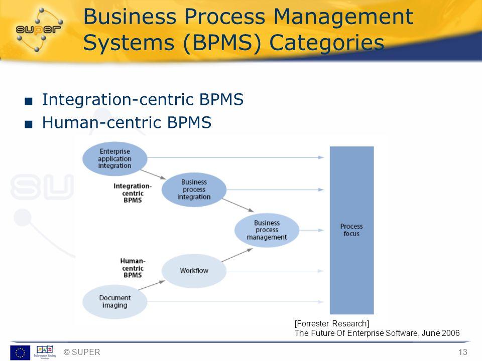 © SUPER13 Business Process Management Systems (BPMS) Categories Integration-centric BPMS Human-centric BPMS © SUPER13 [Forrester Research] The Future