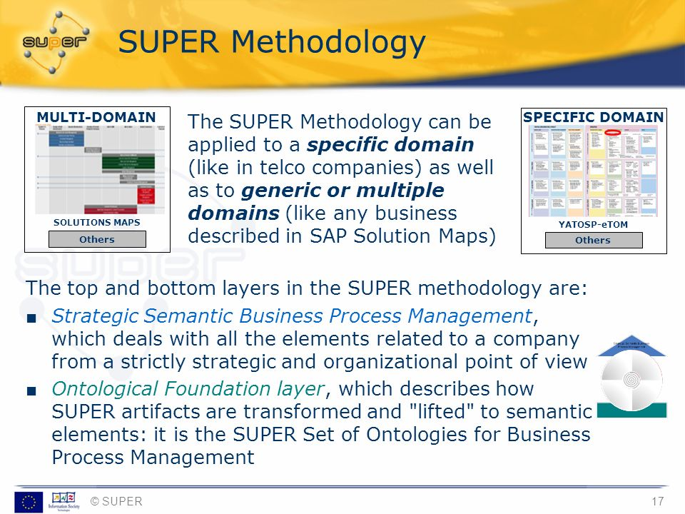 © SUPER17 SUPER Methodology The top and bottom layers in the SUPER methodology are: Strategic Semantic Business Process Management, which deals with a