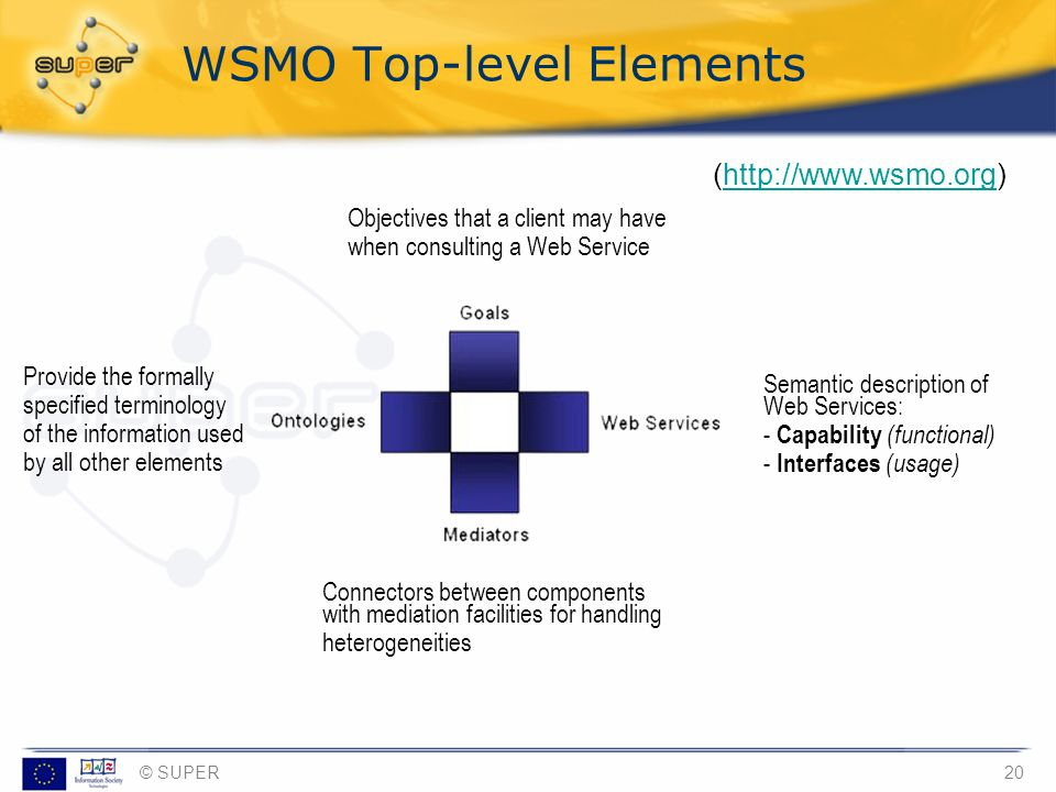 © SUPER20 Objectives that a client may have when consulting a Web Service Provide the formally specified terminology of the information used by all ot