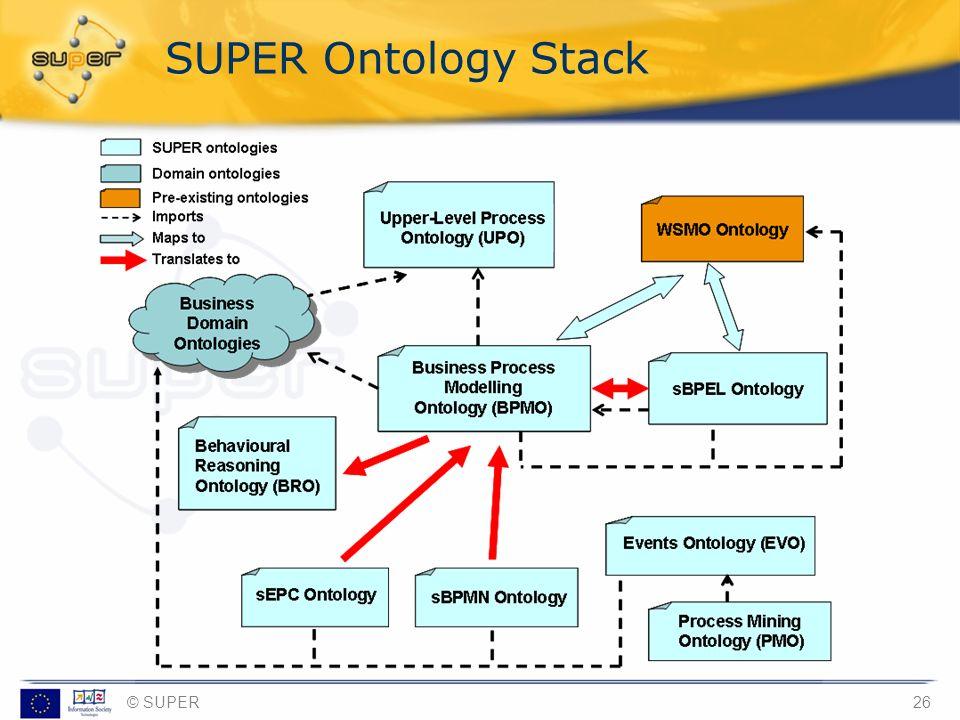 © SUPER26 SUPER Ontology Stack