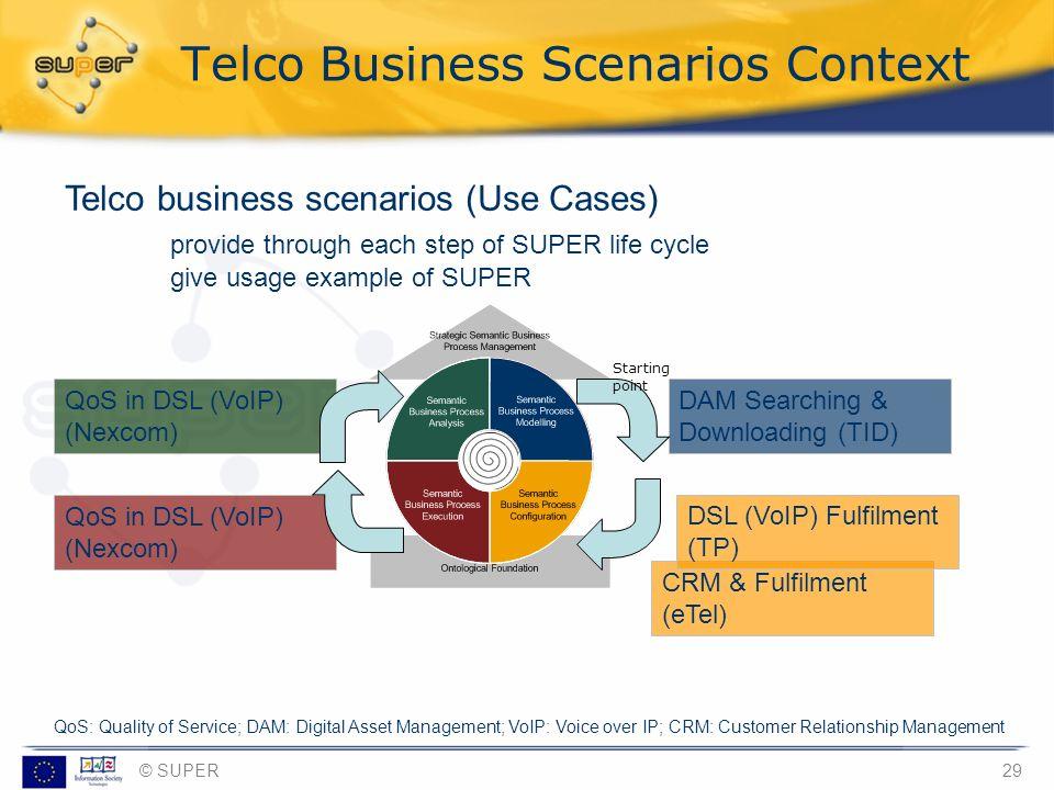 © SUPER29 Telco Business Scenarios Context CRM & Fulfilment (eTel) Telco business scenarios (Use Cases) provide through each step of SUPER life cycle