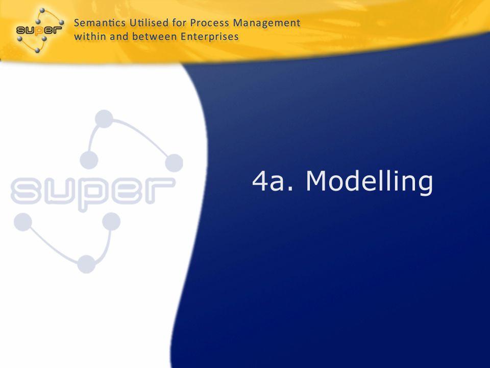 4a. Modelling
