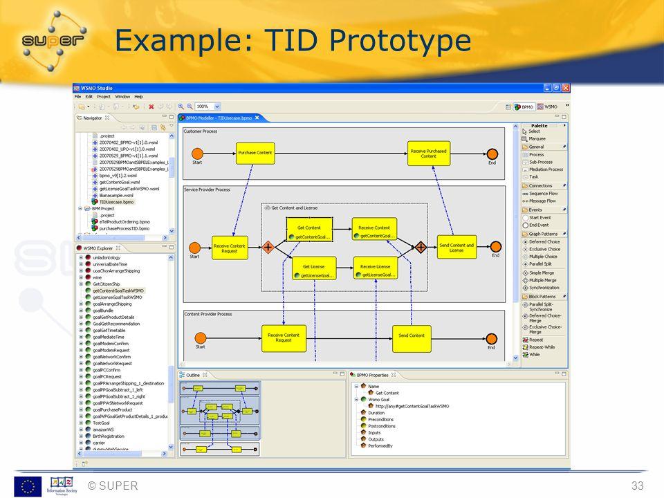 © SUPER33 Example: TID Prototype