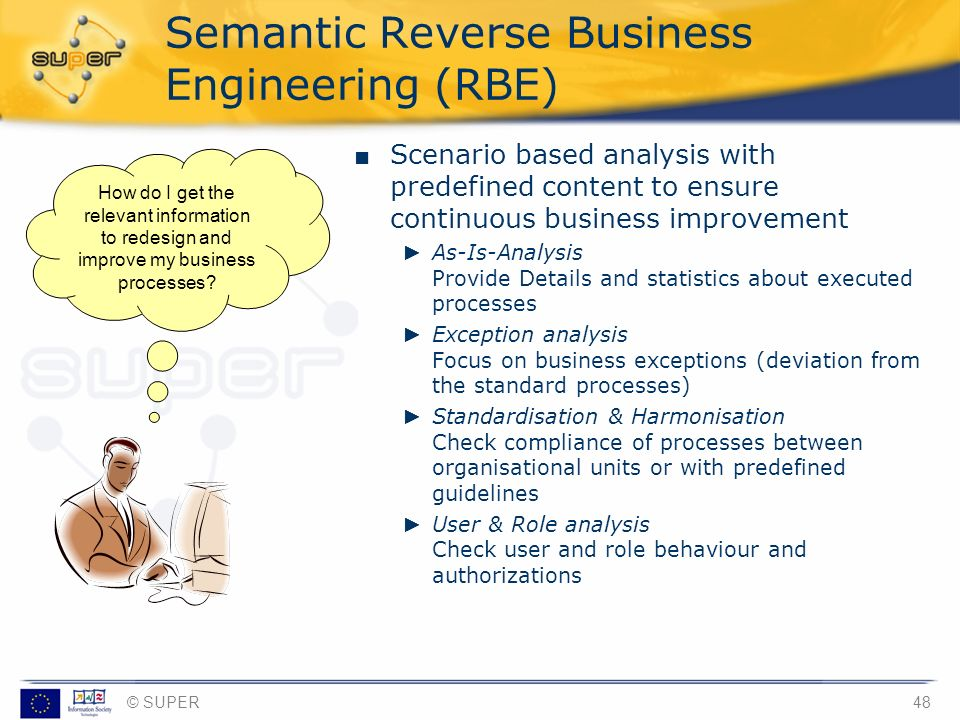 © SUPER48 Semantic Reverse Business Engineering (RBE) Scenario based analysis with predefined content to ensure continuous business improvement As-Is-