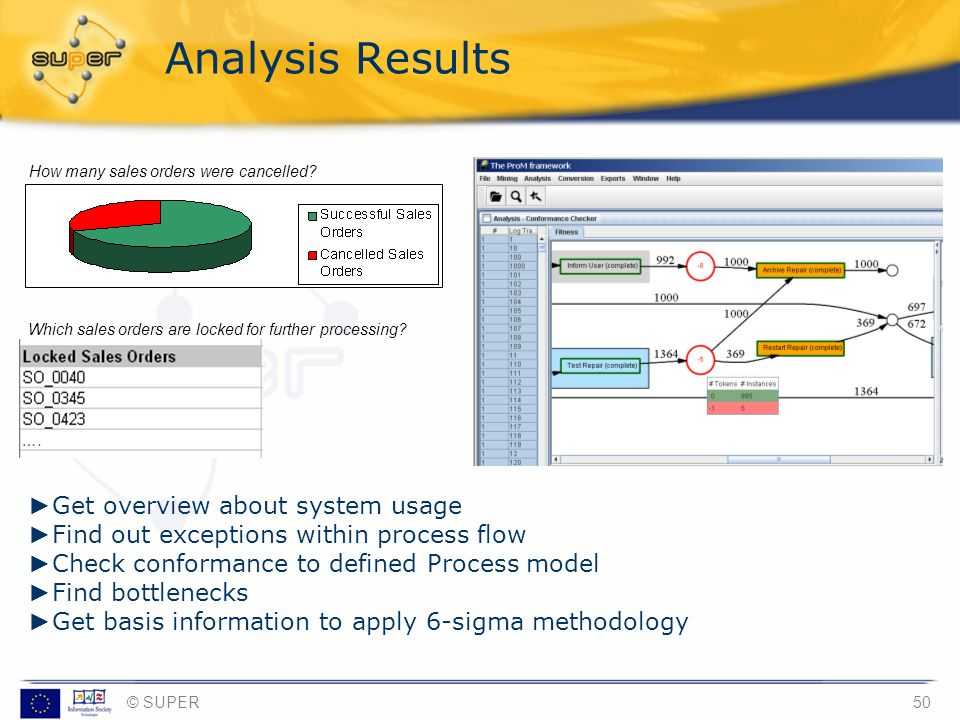 © SUPER50 Analysis Results Get overview about system usage Find out exceptions within process flow Check conformance to defined Process model Find bot