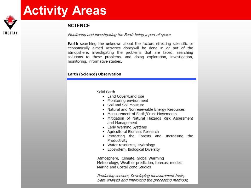 Activity Areas