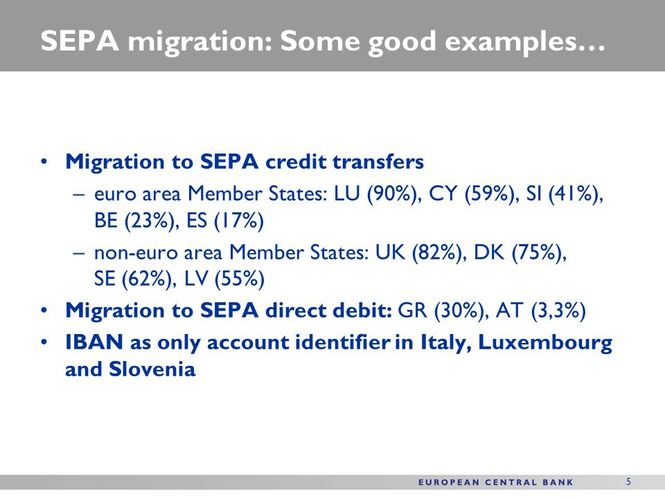 5 SEPA migration: Some good examples… Migration to SEPA credit transfers –euro area Member States: LU (90%), CY (59%), SI (41%), BE (23%), ES (17%) –n