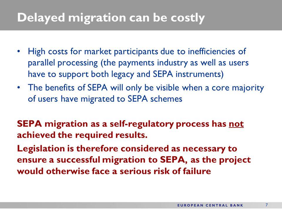 Complementary slides on ECB concerns regarding ECONs draft report on EMIR