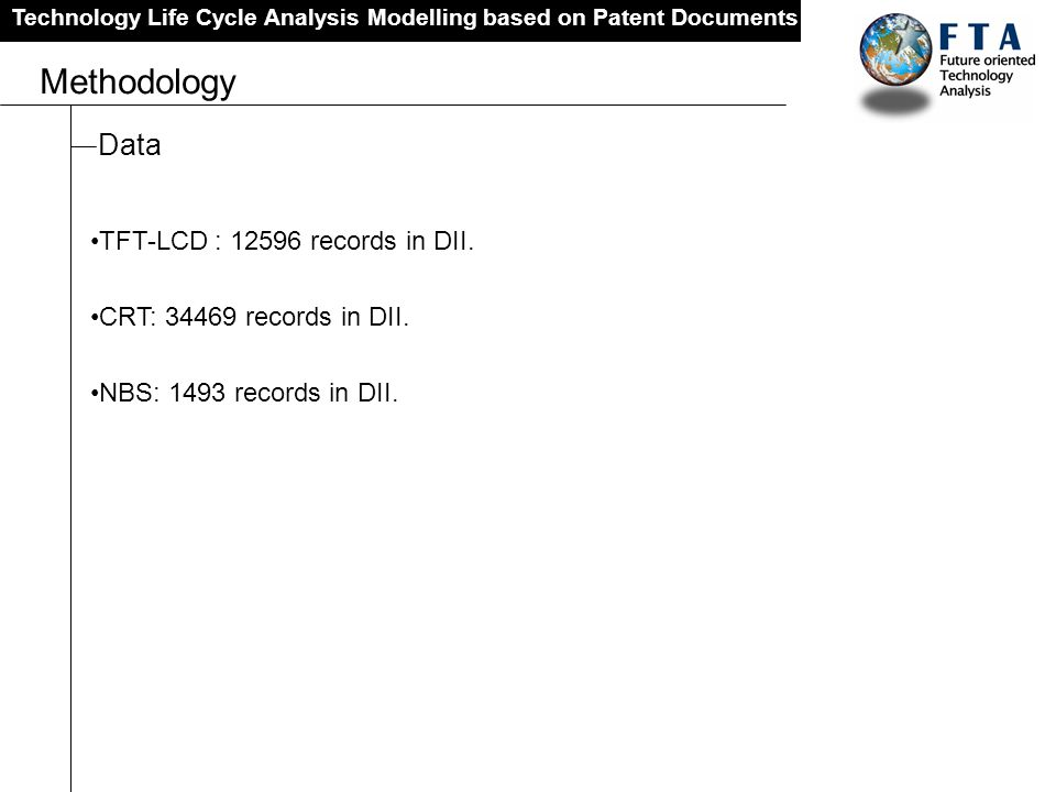 Technology Life Cycle Analysis Modelling based on Patent Documents Methodology Data TFT-LCD : 12596 records in DII. CRT: 34469 records in DII. NBS: 14