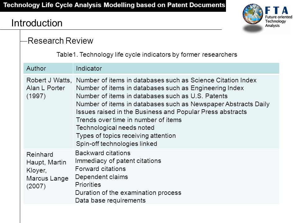 Technology Life Cycle Analysis Modelling based on Patent Documents Introduction Research Review AuthorIndicator Robert J Watts, Alan L Porter (1997) N