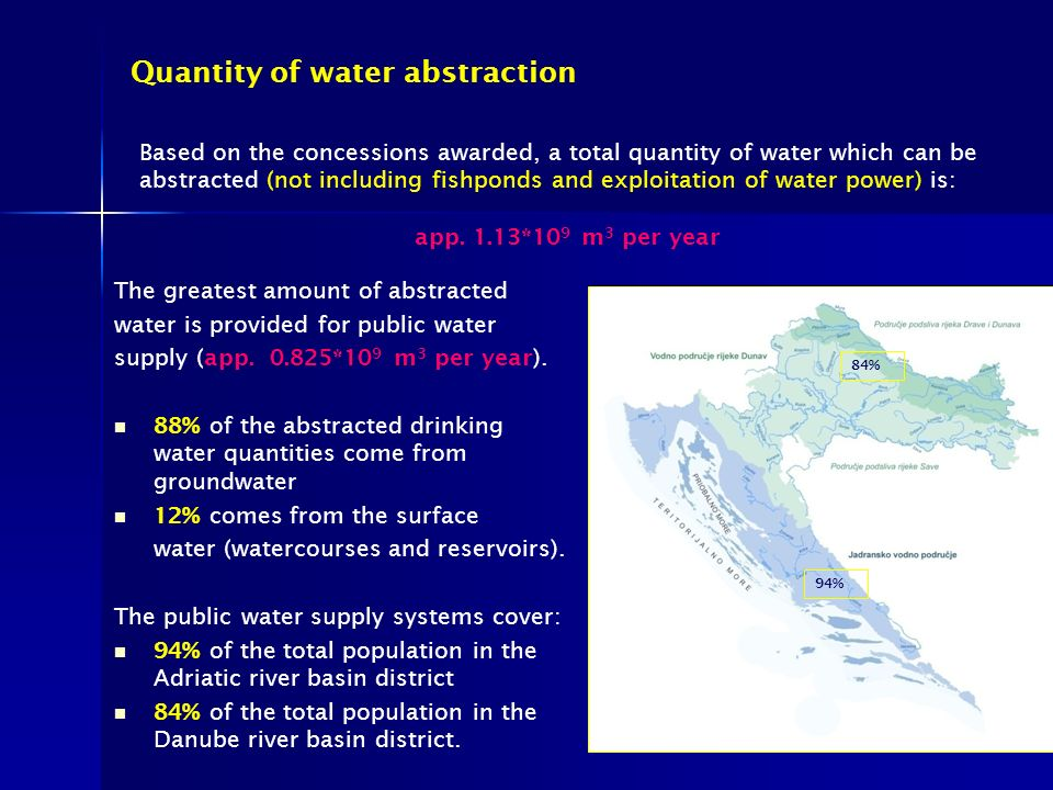 Quantity of water abstraction The greatest amount of abstracted water is provided for public water supply (app.