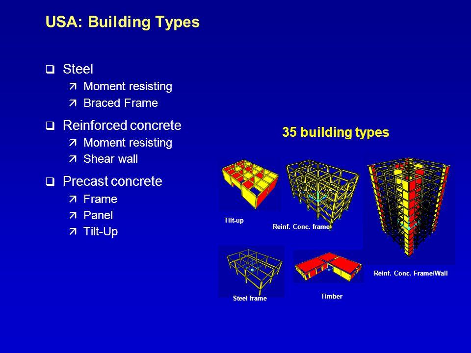 USA: Building Types q Steel ä Moment resisting ä Braced Frame q Reinforced concrete ä Moment resisting ä Shear wall q Precast concrete ä Frame ä Panel ä Tilt-Up Timber Reinf.