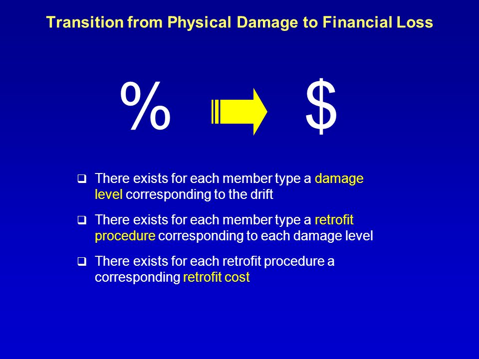 Transition from Physical Damage to Financial Loss q There exists for each member type a damage level corresponding to the drift q There exists for each member type a retrofit procedure corresponding to each damage level q There exists for each retrofit procedure a corresponding retrofit cost %$