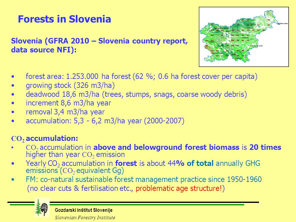 Gozdarski inštitut Slovenije Slovenian Forestry Institute Forests in Slovenia Slovenia (GFRA 2010 – Slovenia country report, data source NFI): forest area: 1.253.000 ha forest (62 %; 0.6 ha forest cover per capita) growing stock (326 m3/ha) deadwood 18,6 m3/ha (trees, stumps, snags, coarse woody debris) increment 8,6 m3/ha year removal 3,4 m3/ha year accumulation: 5,3 - 6,2 m3/ha year (2000-2007) CO 2 accumulation: CO 2 accumulation in above and belowground forest biomass is 20 times higher than year CO 2 emission Yearly CO 2 accumulation in forest is about 44% of total annually GHG emissions ( CO 2 equivalent Gg) FM: co-natural sustainable forest management practice since 1950-1960 (no clear cuts & fertilisation etc., problematic age structure!)