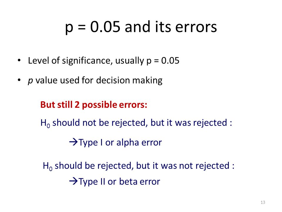 p = 0.05 and its errors Level of significance, usually p = 0.05 p value used for decision making But still 2 possible errors: H 0 should not be rejected, but it was rejected : Type I or alpha error H 0 should be rejected, but it was not rejected : Type II or beta error 13