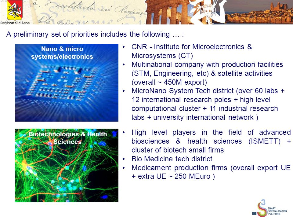 A preliminary set of priorities includes the following … : Biotechnologies & Health Sciences Nano & micro systems/electronics CNR - Institute for Microelectronics & Microsystems (CT) Multinational company with production facilities (STM, Engineering, etc) & satellite activities (overall ~ 450M export) MicroNano System Tech district (over 60 labs + 12 international research poles + high level computational cluster + 11 industrial research labs + university international network ) High level players in the field of advanced biosciences & health sciences (ISMETT) + cluster of biotech small firms Bio Medicine tech district Medicament production firms (overall export UE + extra UE ~ 250 MEuro )
