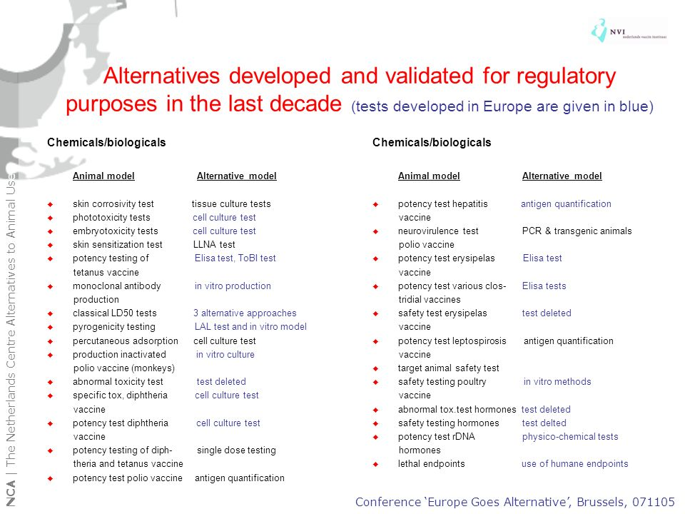 Alternatives developed and validated for regulatory purposes in the last decade (tests developed in Europe are given in blue) Conference Europe Goes A