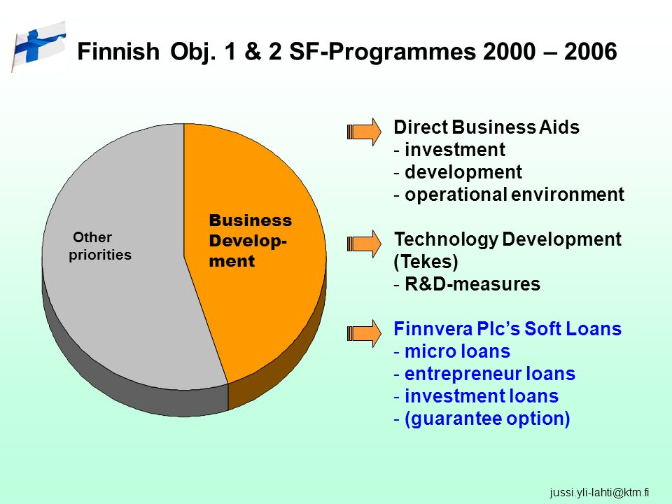 jussi.yli-lahti@ktm.fi Finnish Obj. 1 & 2 SF-Programmes 2000 – 2006 Direct Business Aids - investment - development - operational environment Technolo