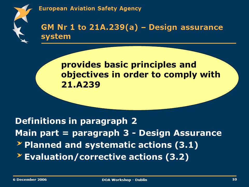 European Aviation Safety Agency 10 6 December 2006 DOA Workshop - Dublin Definitions in paragraph 2 Main part = paragraph 3 - Design Assurance Planned