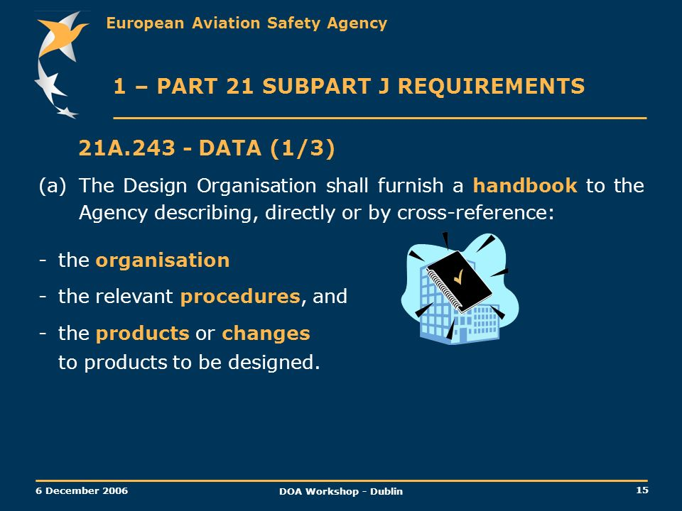 European Aviation Safety Agency 15 6 December 2006 DOA Workshop - Dublin 1 – PART 21 SUBPART J REQUIREMENTS 21A.243 -DATA (1/3) (a)The Design Organisa
