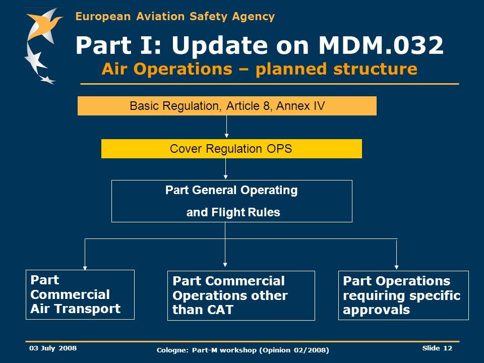 European Aviation Safety Agency 03 July 2008 Cologne: Part-M workshop (Opinion 02/2008) Slide 12 Basic Regulation, Article 8, Annex IV Cover Regulatio